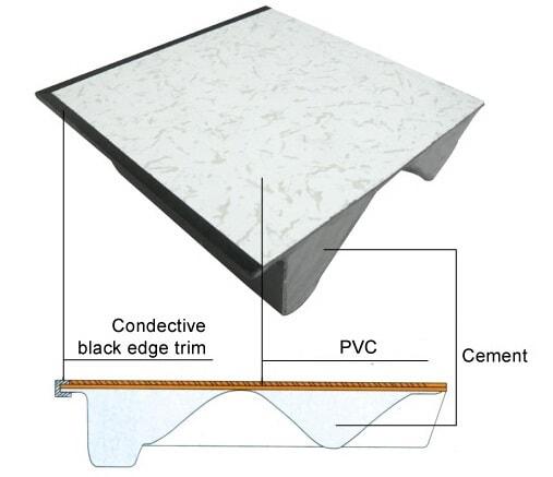 anti static vinyl flooring