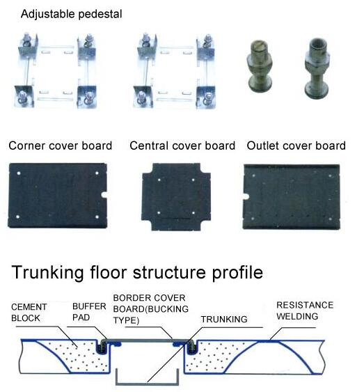 low profile raised floor understructure