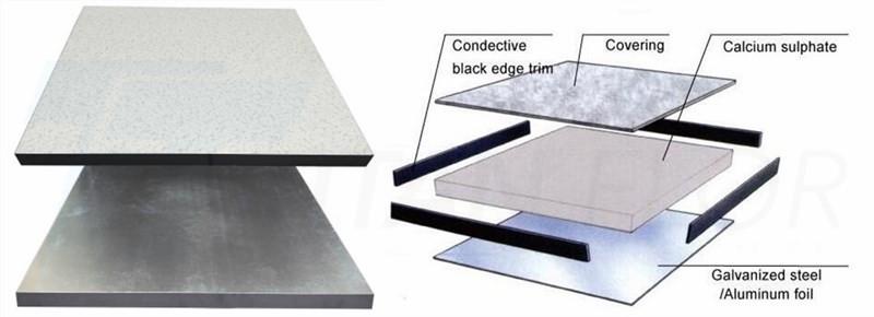 Anti static calcium sulphate floor structure