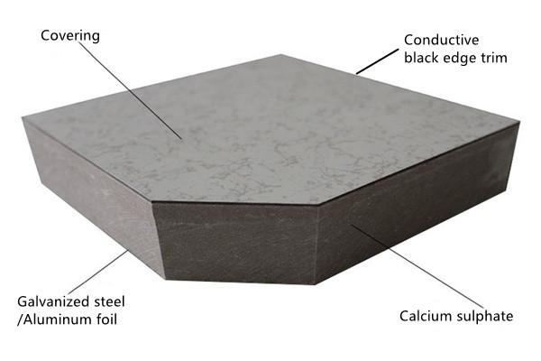 calcium sulphate raised floor cutting