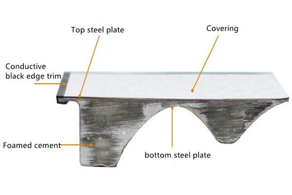 steel raised floor cutting
