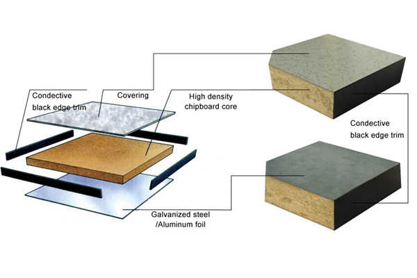 wood core panel structure